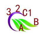 c1c2c3abc
