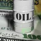 油气投资调查