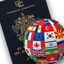 全球护照项目