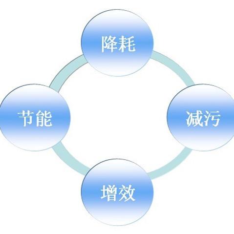 江西省清洁生产促进会