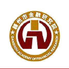 江西省赣州市金融研究院
