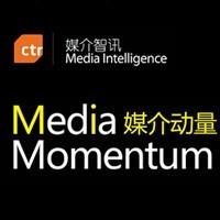 CTR media momentum